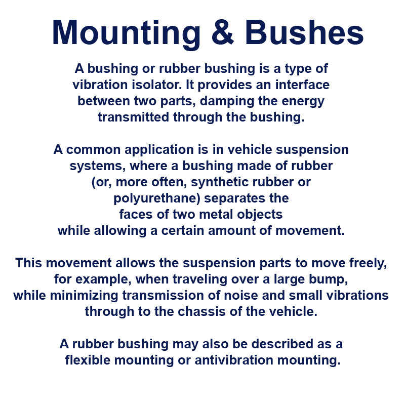 Mounting-And-Bushes1